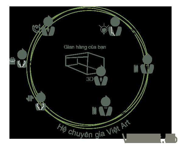 He-chuyen-ga-VietArt